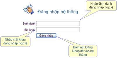 DangNhapHeThongiHTKK1 Hướng dẫn thủ tục kê khai thuế qua mạng (P1)