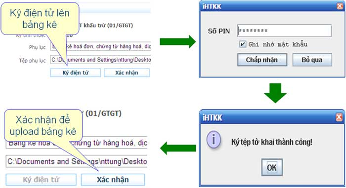 KyDienTuPhuLucDinhKemOnLine Hướng dẫn thủ tục kê khai thuế qua mạng (P1)