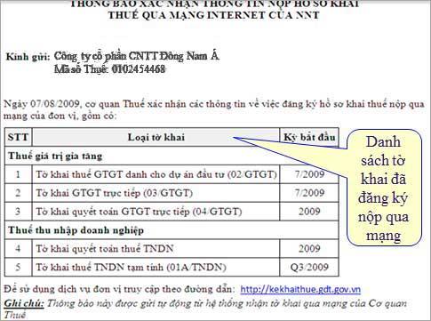 ThongBaoCacLoaiToKhaiDaDK Hướng dẫn thủ tục kê khai thuế qua mạng (P1)