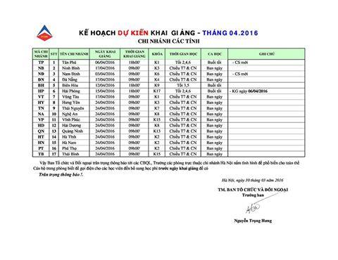 lich khai giang Lịch dự kiến khai giảng các tỉnh tháng 4/2016