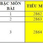 cach ke khai thue mon bai qua mang(1)