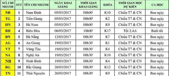 kg tinh t3 Lịch khai giảng các tỉnh tháng 3 2017