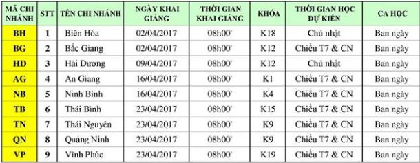 lich kg tinh t4 Lịch khai giảng khóa học kế toán tại các tỉnh tháng 4/2017
