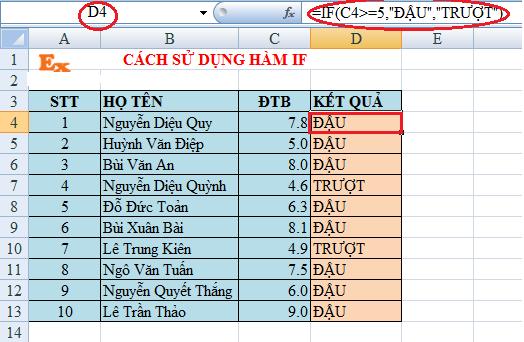 ham if excel 1 Cách sử dụng hàm IF trong Excel 2003, 2007, 2010
