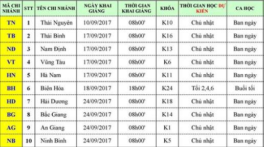Lich KG t9 Lịch khai giảng dự kiến các tỉnh tháng 9 2017