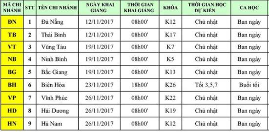 lich kg tinh r11 Lịch khai giảng chi nhánh tỉnh tháng 11/2017