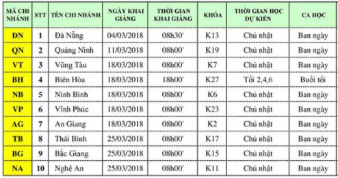lich kg t3 Lịch khai giảng chi nhánh tỉnh Tháng 3/2018