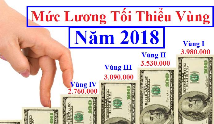 Luong toi thieu vung 2018 Mức lương tối thiểu vùng 2018 mới nhất