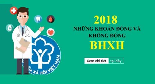 bhxh 2018 e1525686954747 Mức đóng bảo hiểm xã hội mới nhất 2018