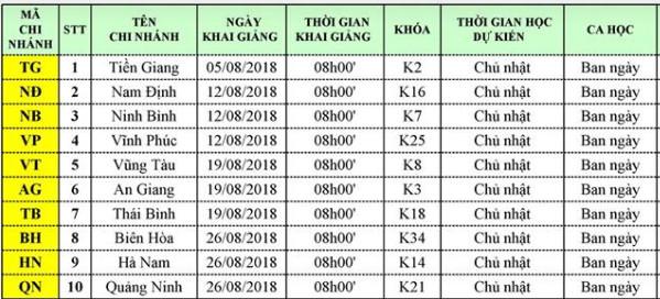 lich kg t8 Lịch khai giảng chi nhánh tỉnh tháng 8/2018