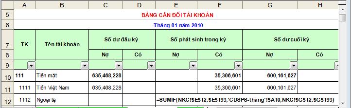 cach lap bang can doi phat sinh thang  Hướng dẫn cách lập các bảng biểu cuối tháng trên Excel