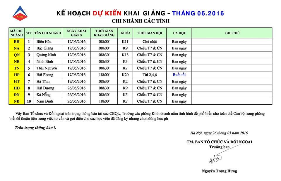 lich khai giang tinh thang 6 Lịch khai giảng dự kiến các tỉnh tháng 6 2016