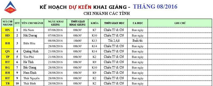 lich kg t8 Lịch khai giảng kế toán chi nhánh các tỉnh tháng 8 2016
