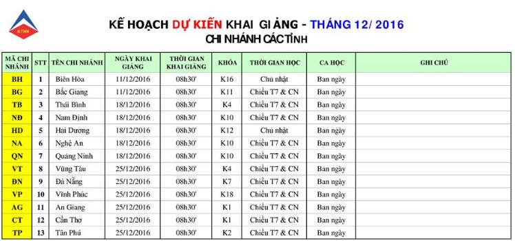 lich kg tinh t12 Lịch khai giảng khóa học kế toán tại các tỉnh tháng 12 2016