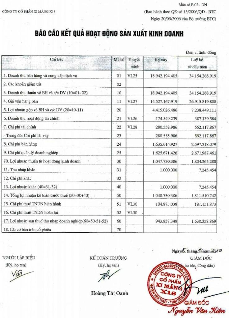 bao tai chinh 737x1024 16 lưu ý trước khi lập báo cáo tài chính 2016