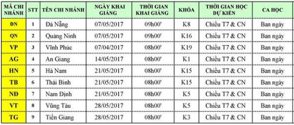 lich kg t5 Lịch khai giảng tại các tỉnh tháng 5/2017
