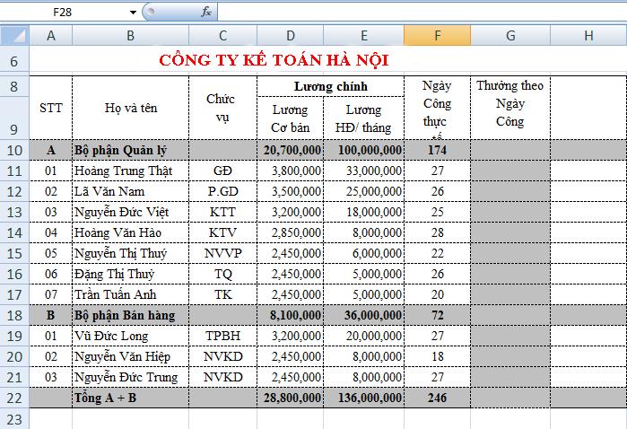 ham if excel 2 Cách sử dụng hàm IF trong Excel 2003, 2007, 2010