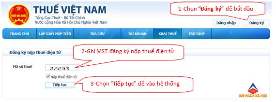 dang ky nop thue dien tu Hướng dẫn đăng ký tài khoản nộp tiền thuế qua mạng