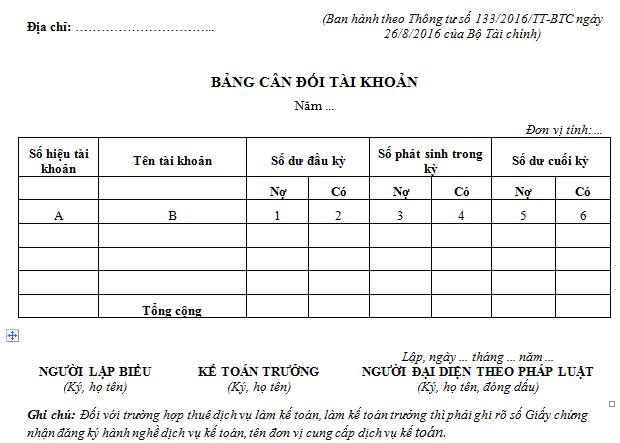 bang can doi tk tt133 Cách lập bảng cân đối tài khoản thông tư 133 Mẫu F01 DNN
