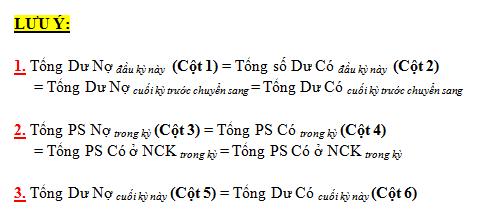 luu y bang can doi tk Cách lập bảng cân đối tài khoản thông tư 133 Mẫu F01 DNN