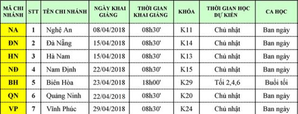 lich kg t4 Lịch khai giảng chi nhánh tỉnh tháng 4/2018