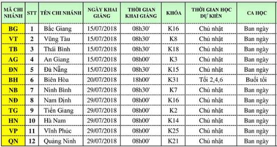lich kg tinh t7 Lịch khai giảng lớp kế toán thực tế tại các tỉnh tháng 7/2018
