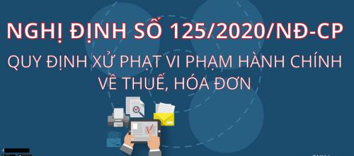 nghi dinh 57 2021 e1625731494397 Nghị định 57/2021/NĐ CP ưu đãi thuế TNDN với dự án sản xuất