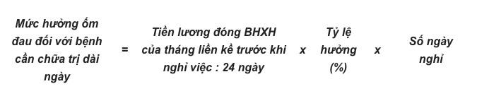 Những điểm mới BHXH từ 01/09/2021